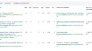 Как правильно клеить дроп-домен и получать результат быстро – 43000$ в месяц с сайта
